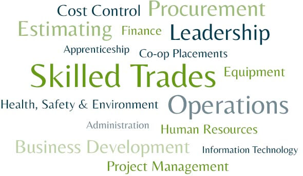 Skilled Trades, Project Management, Estimating, Equipment, Finance, Human Resources, Procurement, Business Development, Cost Control, Administration, Apprenticeship, Leadership, Operations, Health, Safety & Environment, Information Technology, Co-op Placements